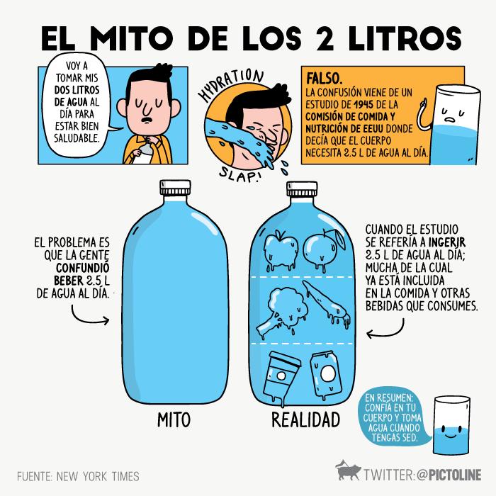 agua y bienestar